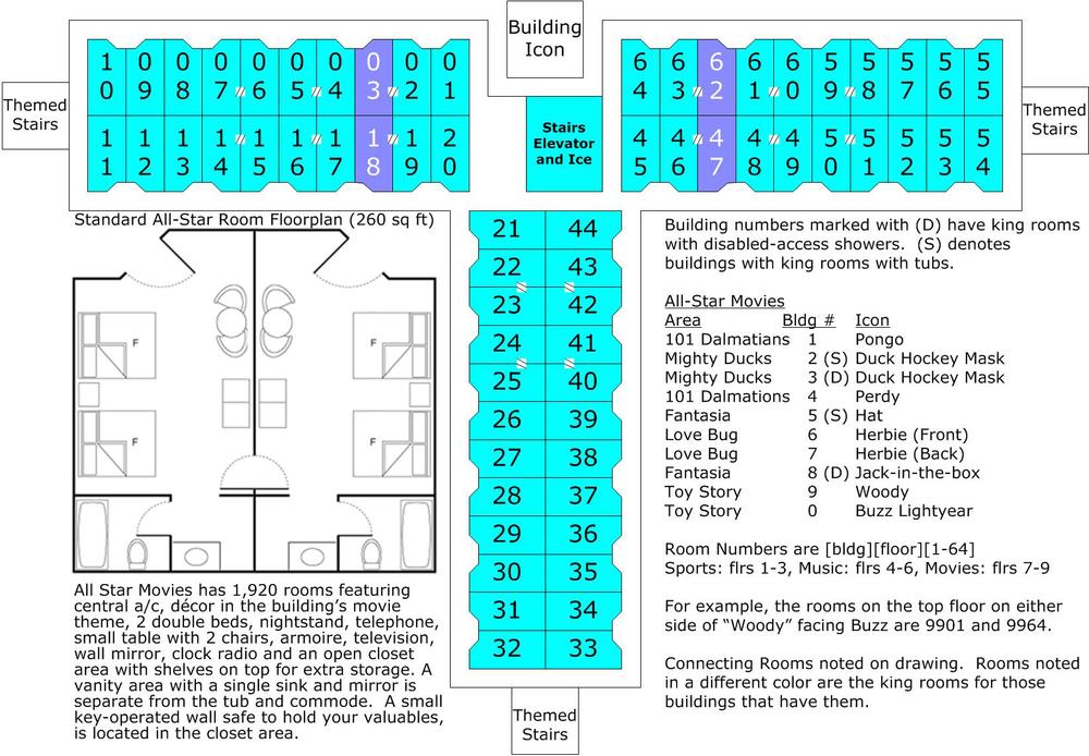 All Star Building Room Layout