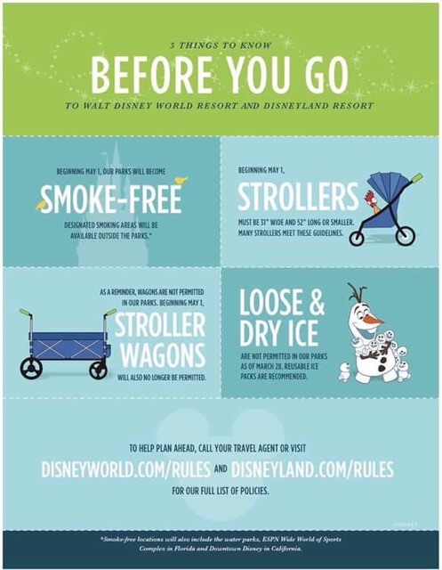 2019 Updated Disney Policies concerning Strollers, Wagons, Smoking, and Ice.