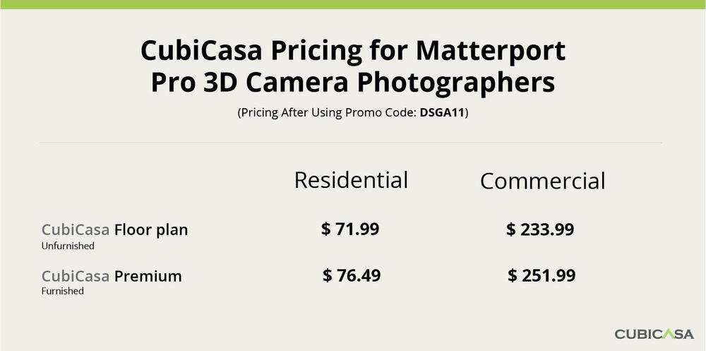 Matterport Pro 3D Camera Photographers – Use Promo Code DSGA11 to get this CubiCasa special pricing | Graphic courtesy of CubiCasa