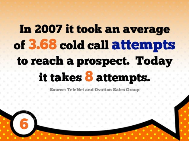 #32 I would rather make cold calls to potential clients.