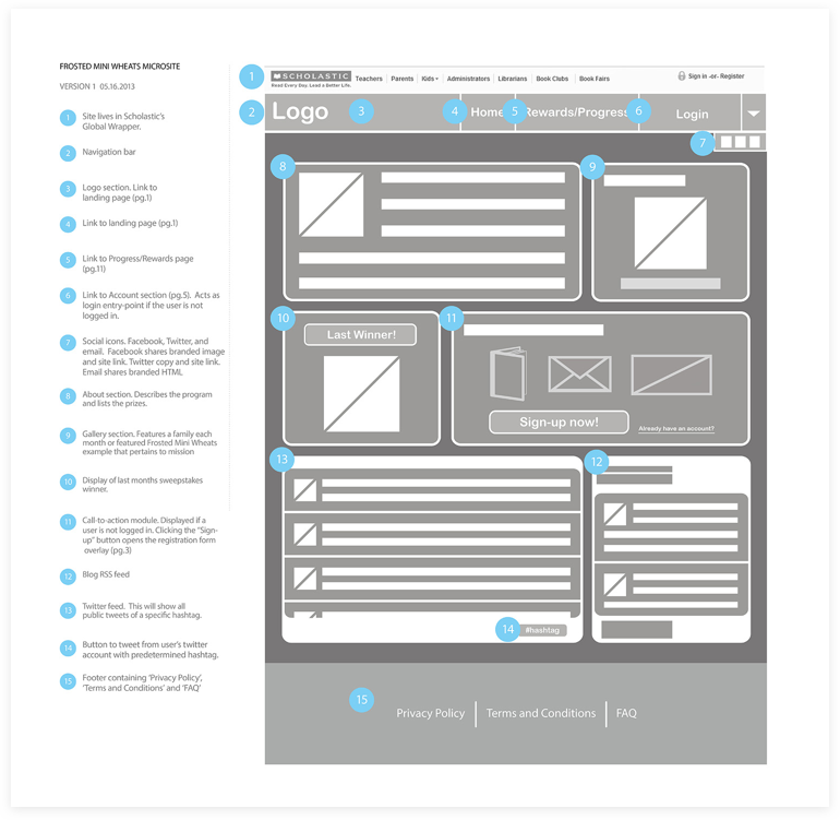 FMW_Wireframes_All-1.png