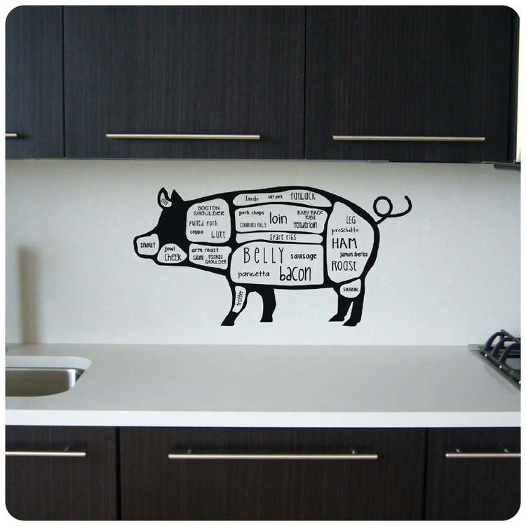 Small Pig Butcher Diagram Chart Decal Farm