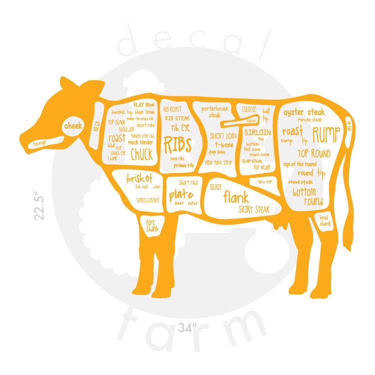 Cow butcher diagram chart decal farm cow butcher largeg cow butcher large 1g color chartg ccuart Choice Image