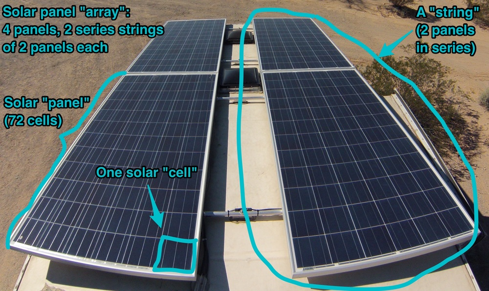 Solar array anatomy