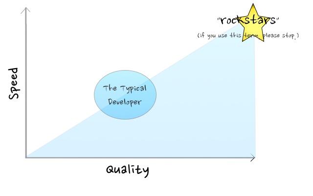 Speed v Quality.jpg