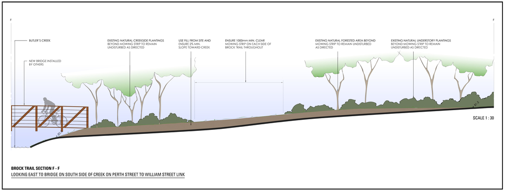 EXAMPLE OF A SECTIONAL DRAWING FOR BROCK TRAIL EXPANSION