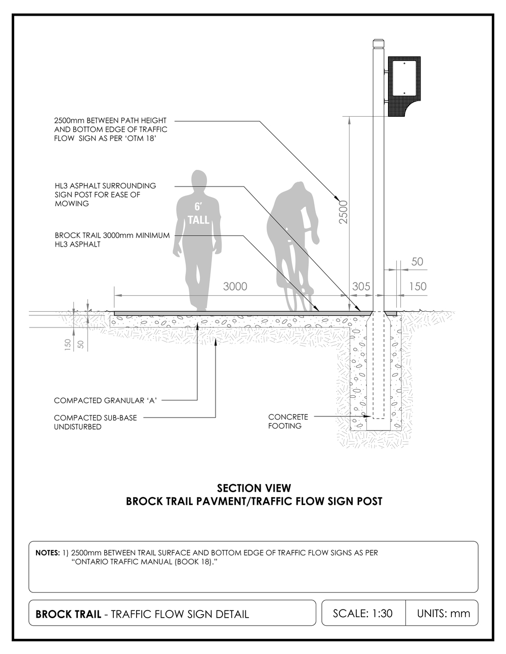 EXAMPLE OF SIGNAGE INSTALLATION DETAIL DRAWING FOR TRAIL EXPANSION