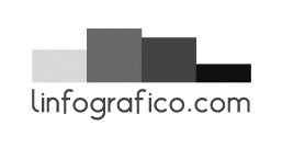 Linfografico.com