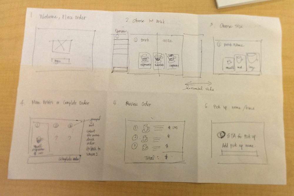 Some of our initial rough sketches.
