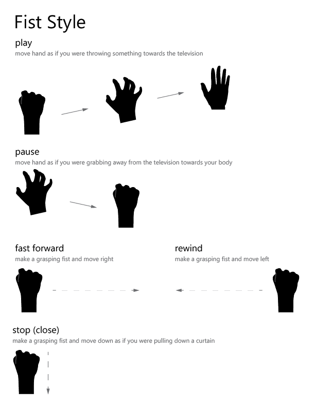 Fist Instructions-01.png