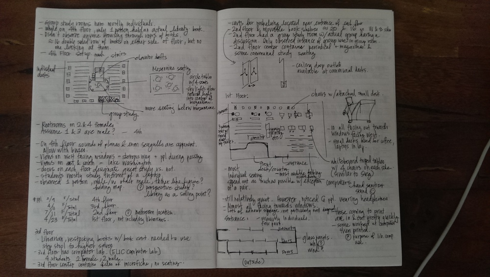 Sample of my observation field notes
