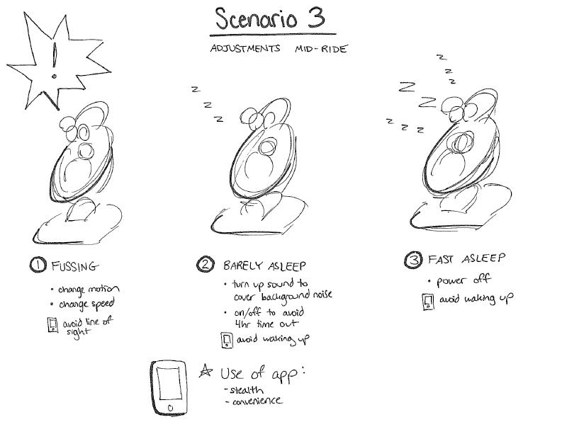 storyboard scenarios-03.png