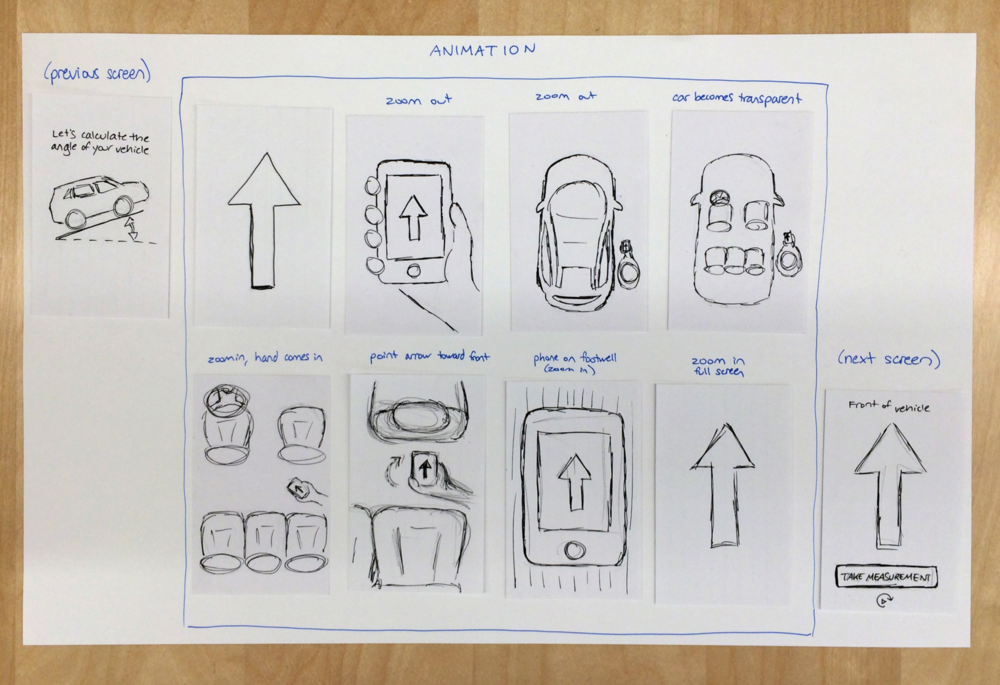 Animation storyboards: Ground angle measurement instructions in app