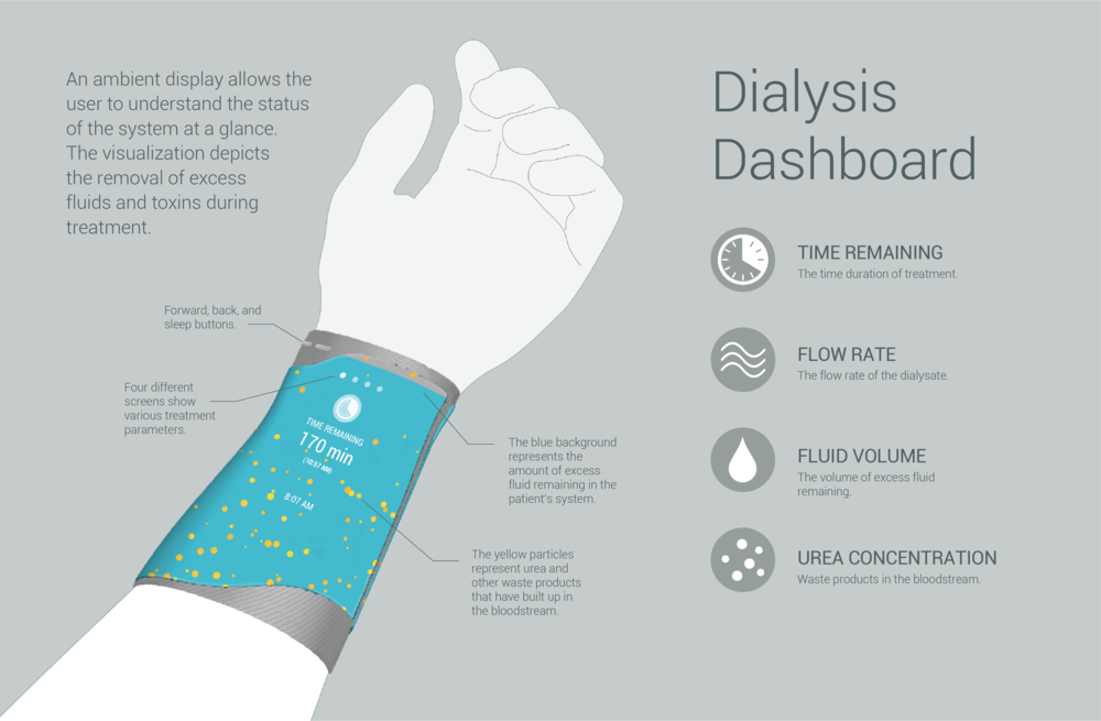 Dialysis armband illustration-03.png