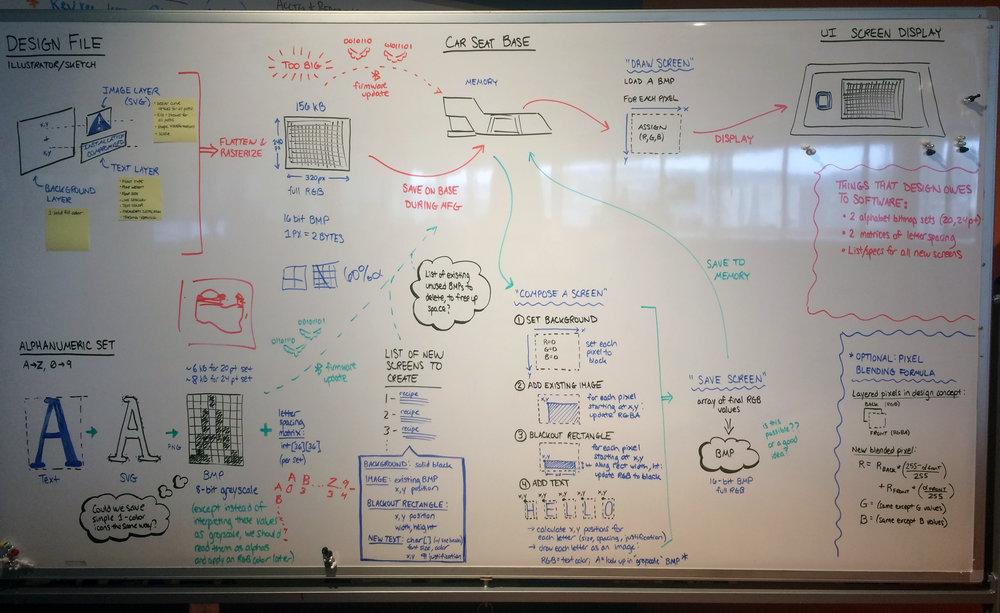 Brainstorm session: Text rendering techniques