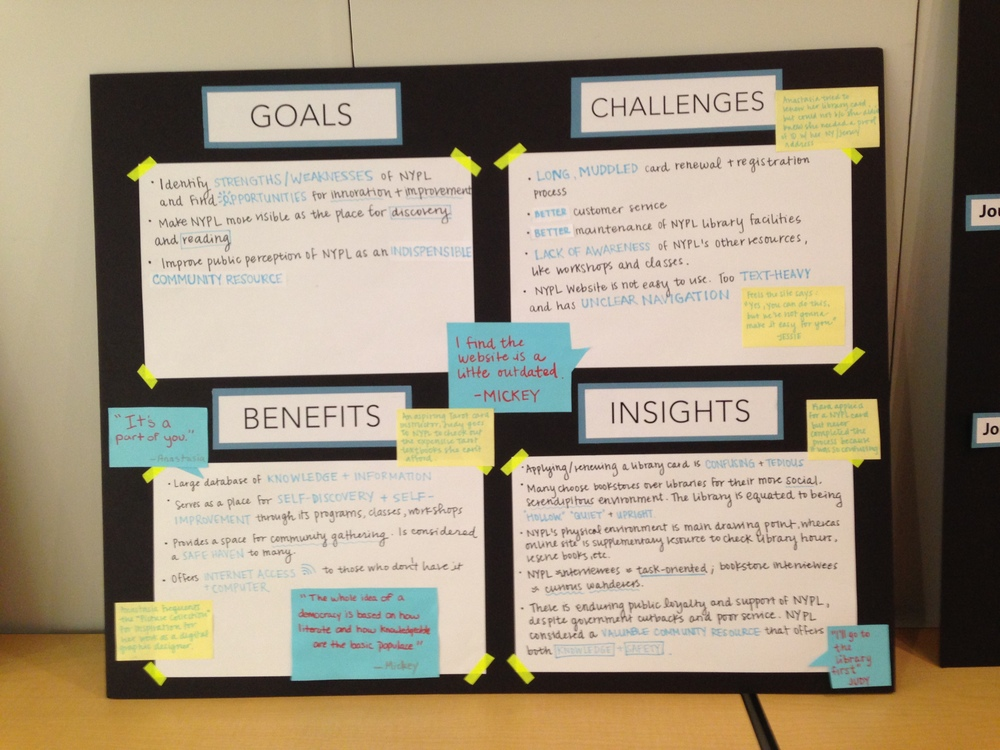 Our research board with our project goals, the challenges/benefits faced by NYPL, and insights we gained from our research