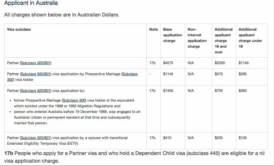 http://www.immi.gov.au/Help/Pages/fees-charges/visa.aspx