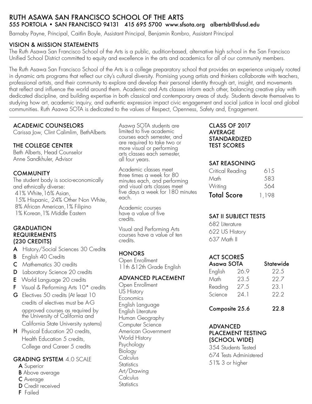 2-ASAWA SOTA SCHOOL PROFILE 17-18.jpg