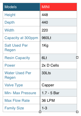 Mini Data Sheet.png
