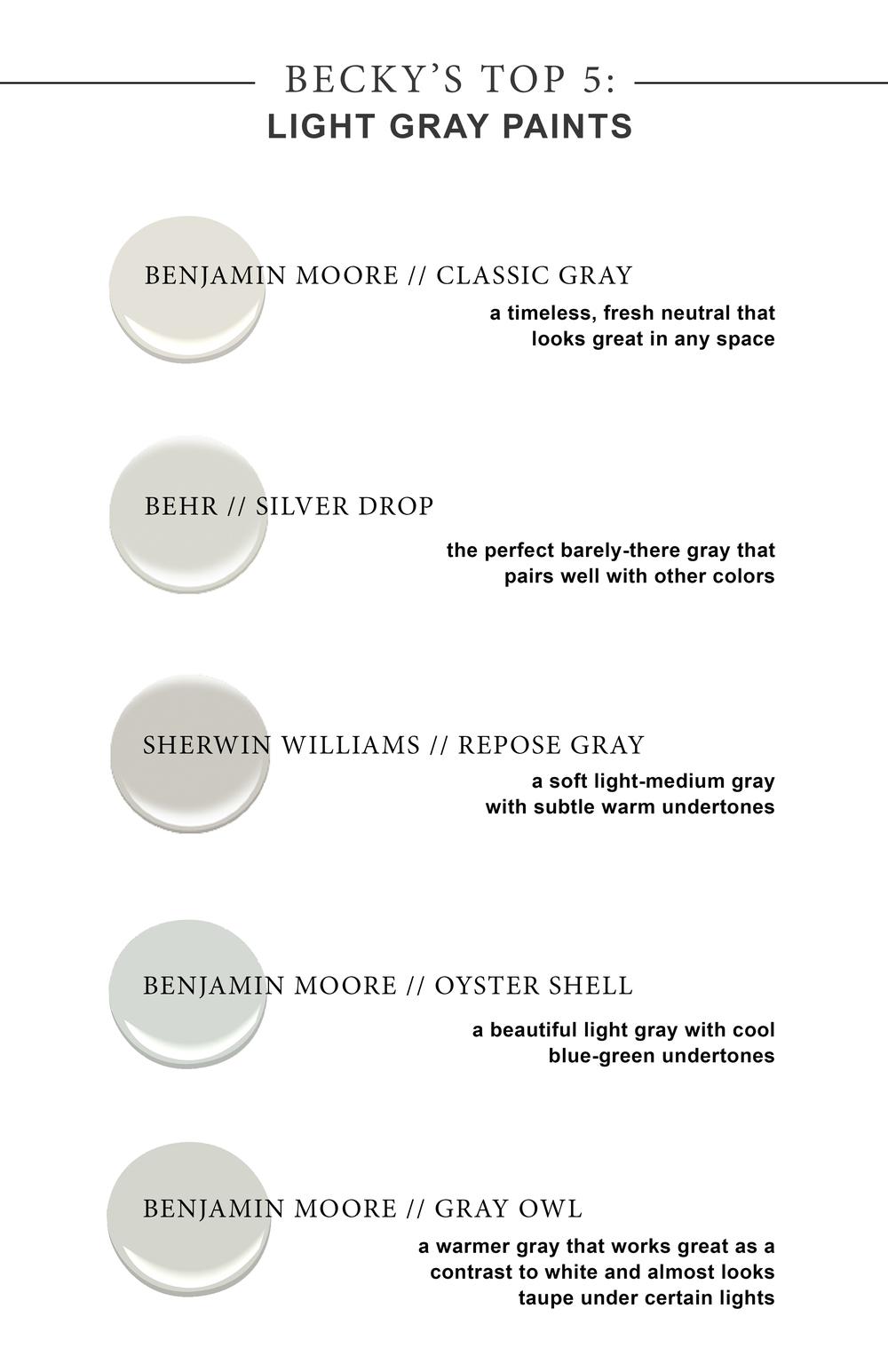Becky S Top 5 Gray Paint Becky Gardner
