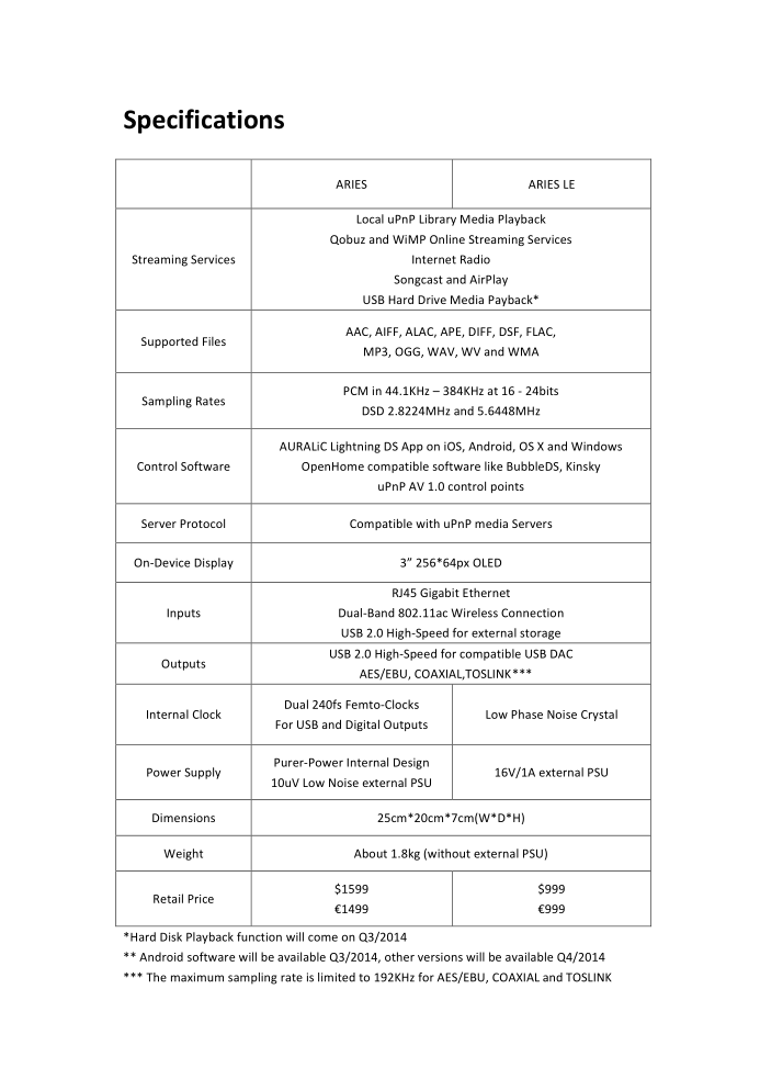ARIES SPECIFICATIONS