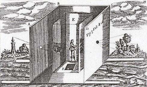 Early Figure of Camera Obscura