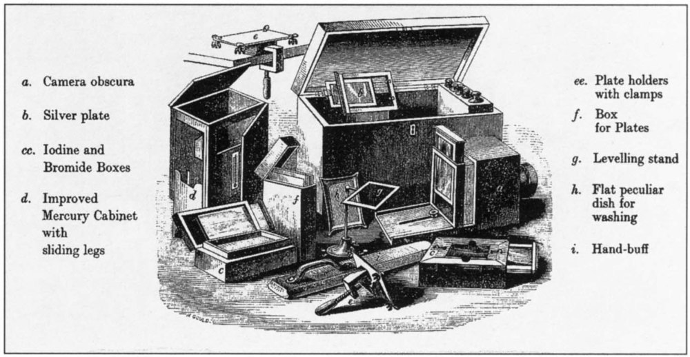 Apparatus and equipment for making daguerreotypes, from an advertisement published in 1843. (Sussex PhotoHistory)