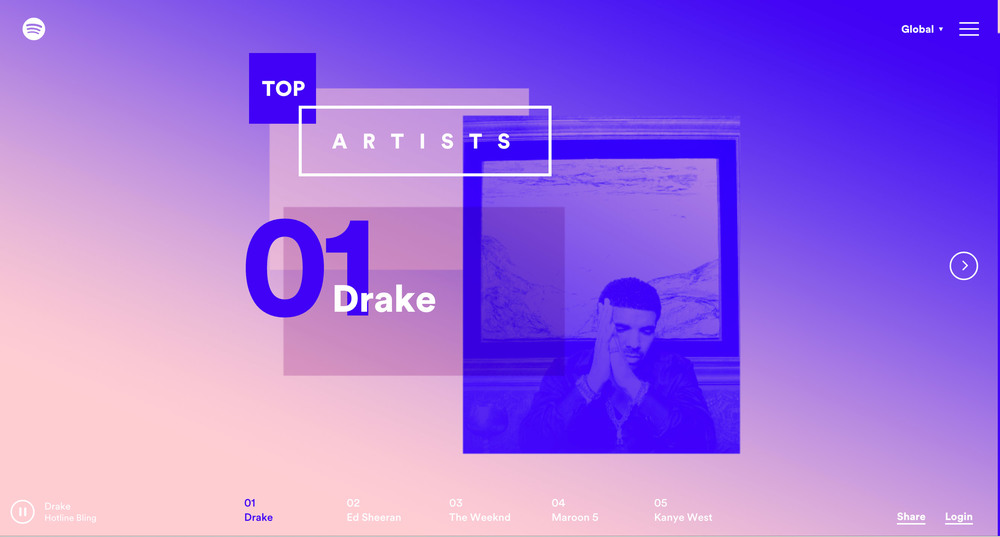 spotify-year2015-stink-goodfromyou-4.jpg