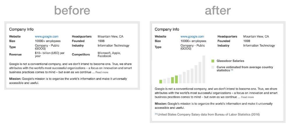 Glassdoor Salary Google & Companies U0026 Reviews U003e Company Info
