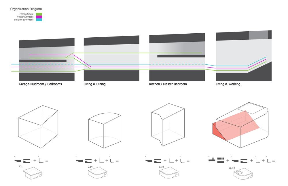Model#3_Diagram-1.jpg