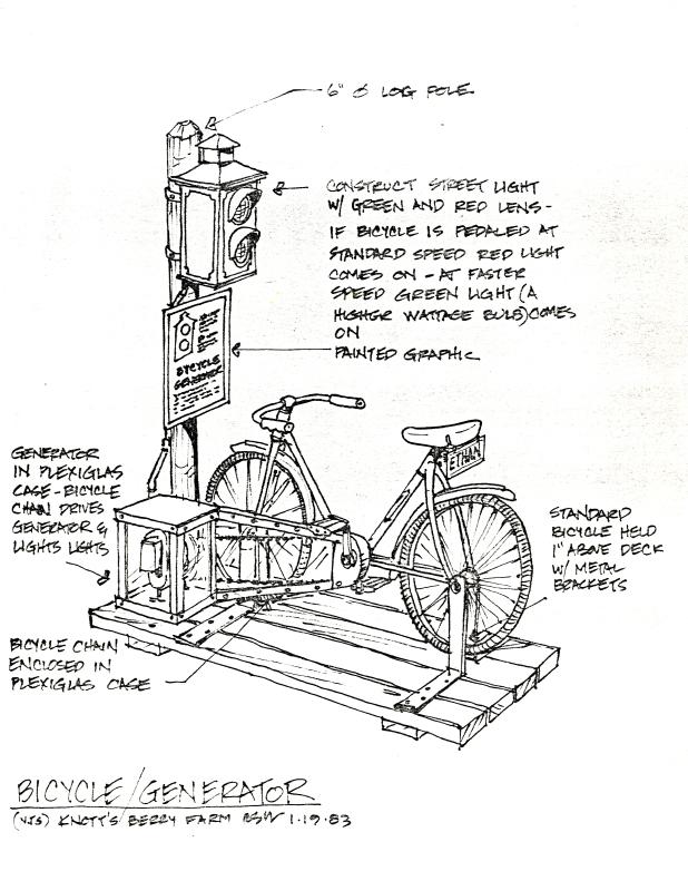 Inventor's workshop interactive 01 3384149550[K].JPG