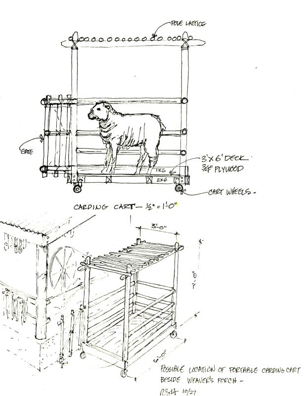 Spillikin Corner Spinner carding sheep 01 3365835156[K].JPG