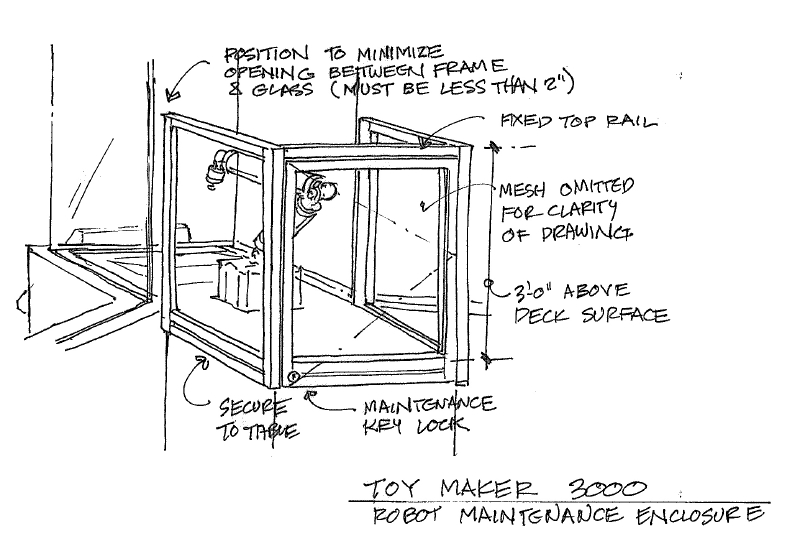 Toy Maker 3000 robot enclosure 2 8052789175[K].JPG