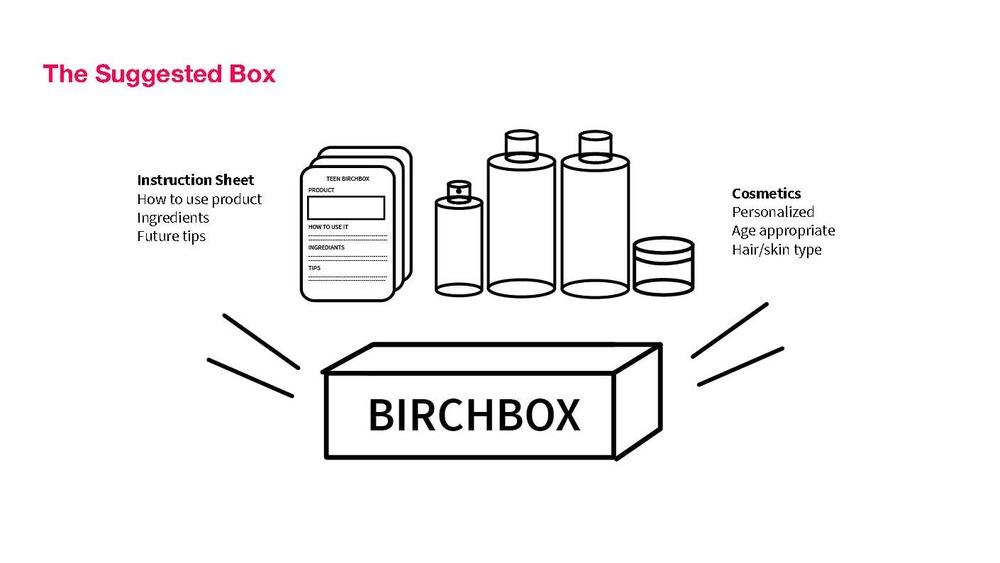 Tween Box Presentation_Page_26.jpg