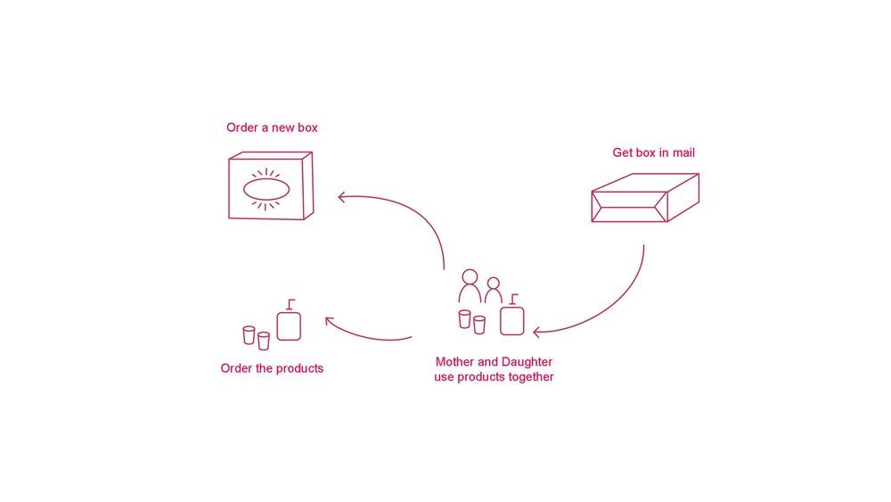 Tween Box Presentation_Page_31.jpg