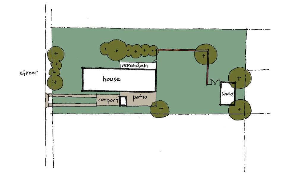 Design Class Make Analysis Your Friend Landscapology Brisbane