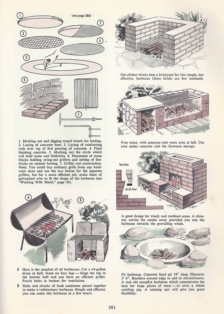 The Reader's Digest Do-It-Yourself Manual , 1965, Second Edition, The Reader's Digest Association Pty Ltd, Sydney.