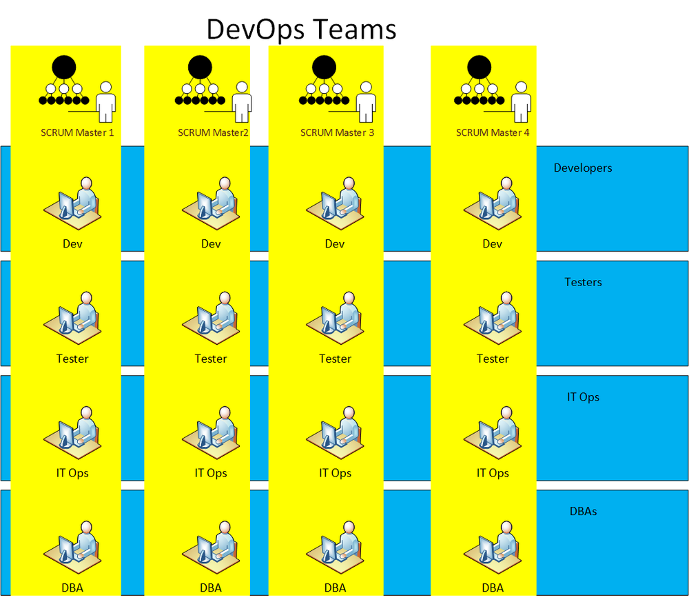Dev_Ops_Teams_01.png
