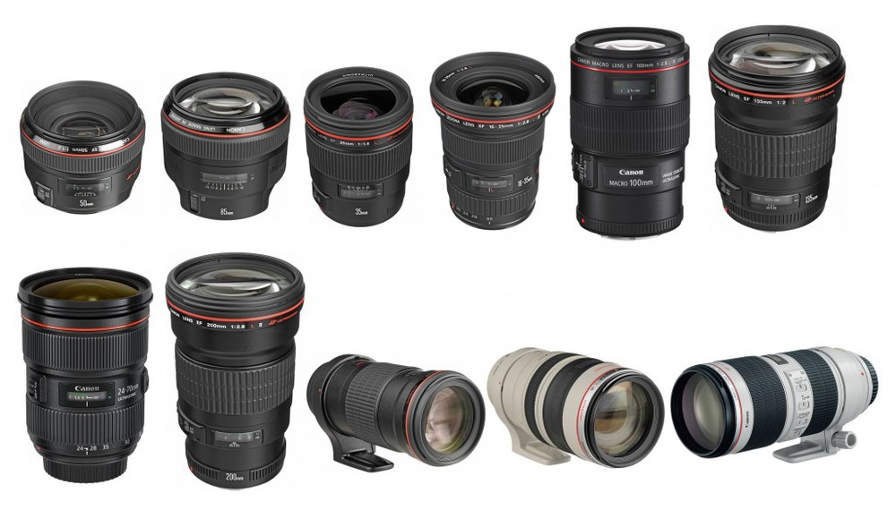 Canon L-Series kit.jpg
