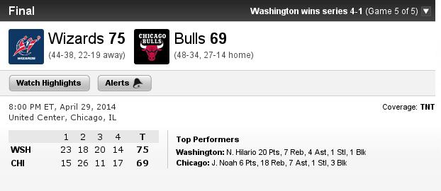 (courtesy of ESPN.com)