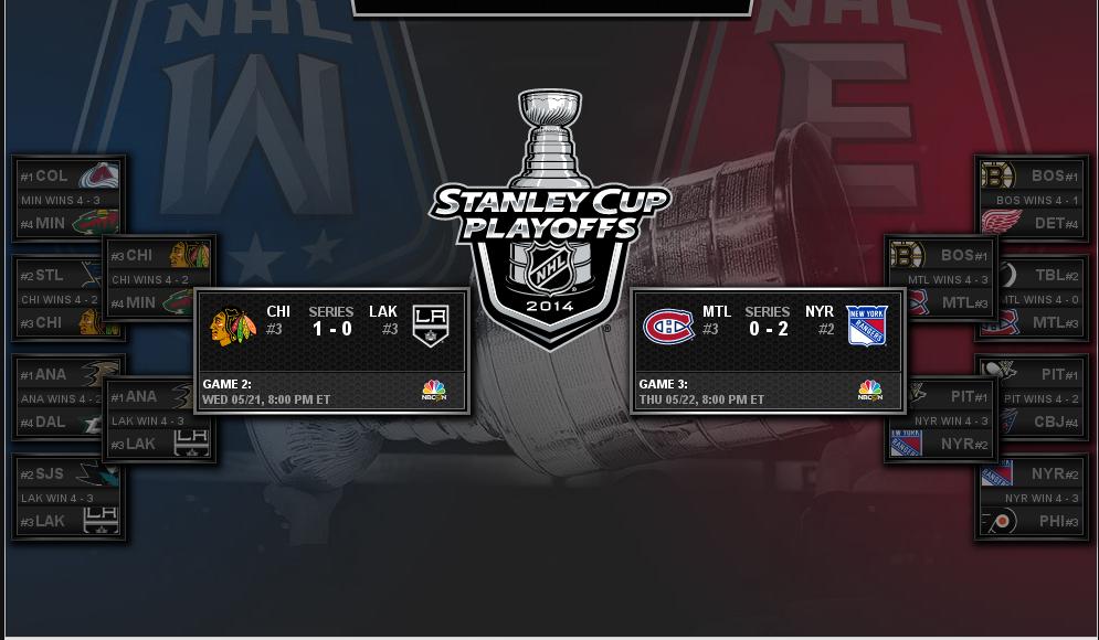 (via NHL.com)