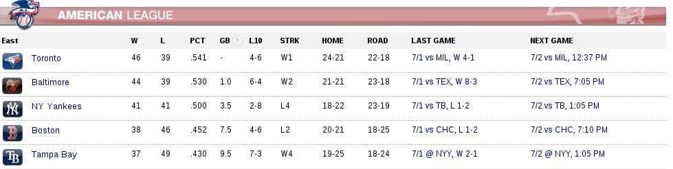 (via MLB.com)