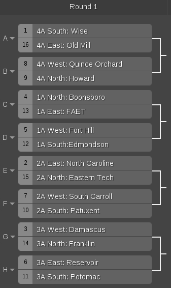 *Since the leaders of the 1A South and 1A east had less than 8 wins, they do not qualify to for the tournament if a team in the class has at least 8 wins but is not first place in their region.