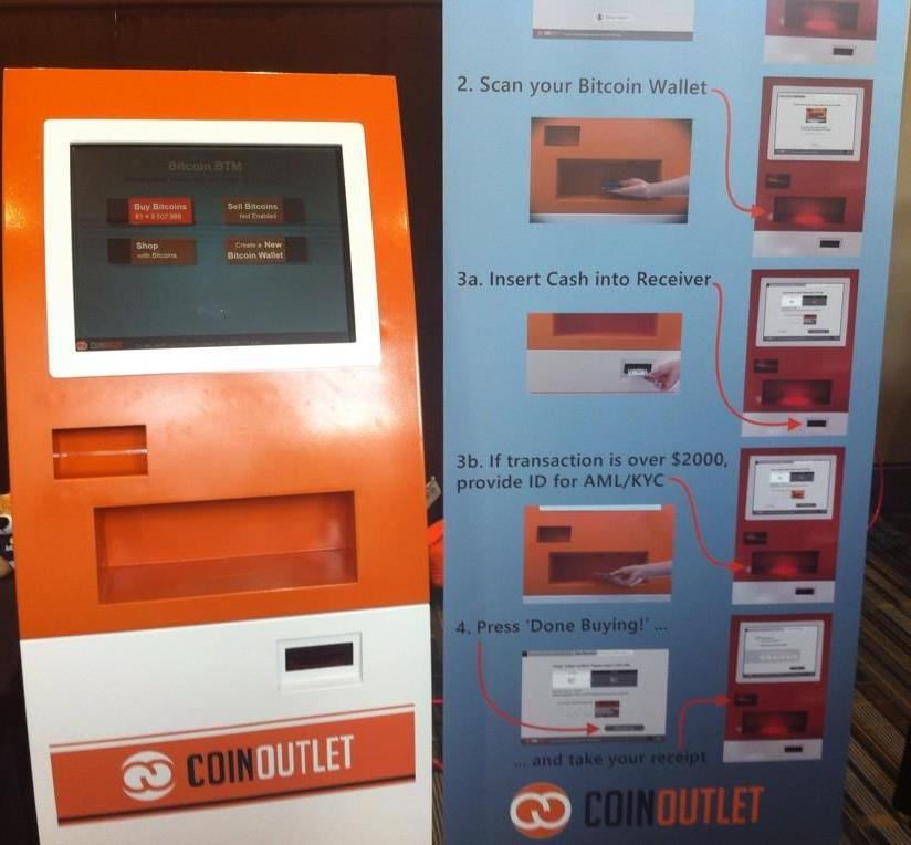 Image coutesy of CoinOutletATM.com
