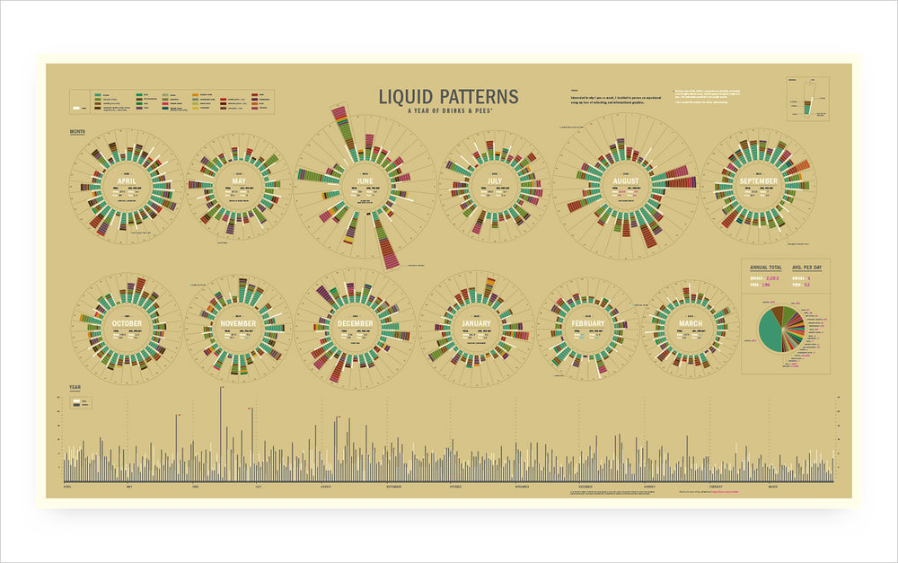 Josh Lambert-Liquid Patterns.jpg