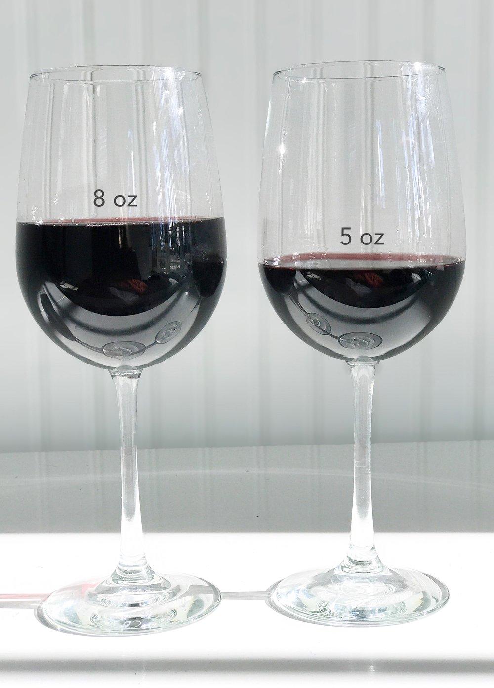 Wine Comparison -