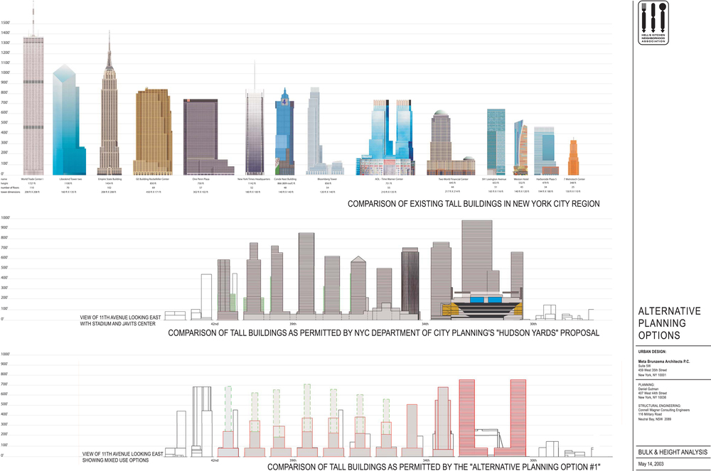 A comparative infographic of New York City skyscrapers performed as a supplemental zoning study for the Hudson Yards Rezoning Project (in collaboration with Meta Brunzema Architects)