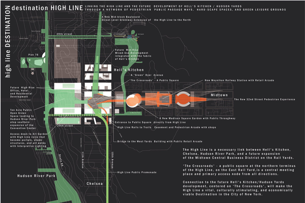 Award-winning design project for Friends of the High-line in collaboration with Meta Brunzema Architects. Citation: Advisor Selection