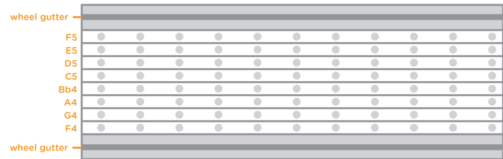 car and track schematic-02.png