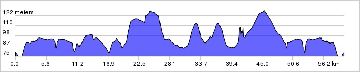 60km Hilly 60 ele_profile.jpg